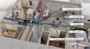 Disponibili i nuovi video dedicati al cliente finale e all'installatore per comprendere i componenti che rendono gli impianti Aldes all'avanguardia nel panorama della ventilazione meccanica controllata.